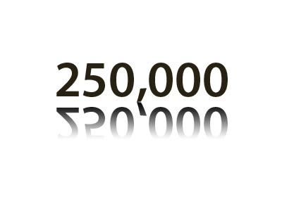 250.000 visites sur le blog Formation 3.0