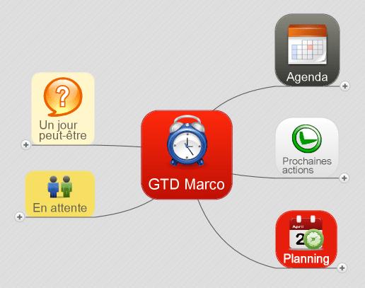 Getting Things Done : les différents réceptacles de l'information répartis sur une carte MindMeister