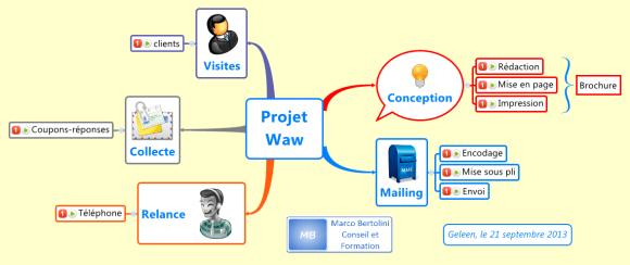 Gérer un projet avec XMind et Excel