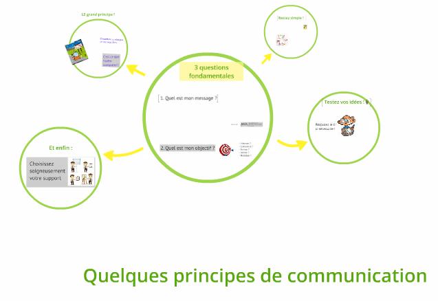 Quelques principes de communication applicables à toutes les formes d'intervention