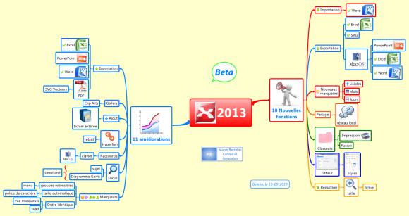 une version beta pour XMind, le logiciel de mind mapping le plus populaire