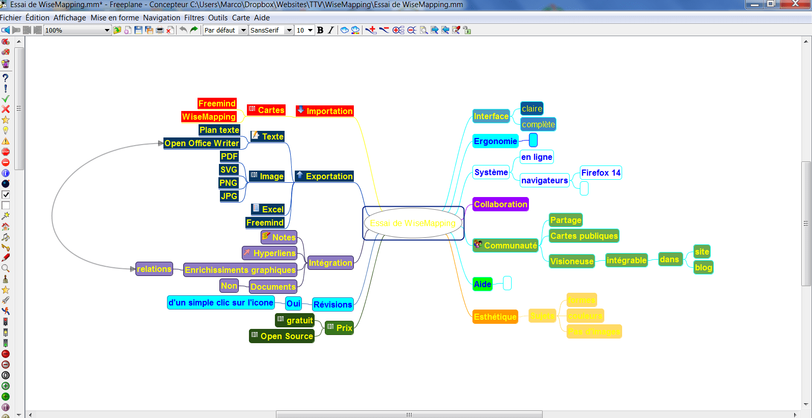 Wisemapping Du Mindmapping Collaboratif Gratuit Et Open Source Formation 3 0