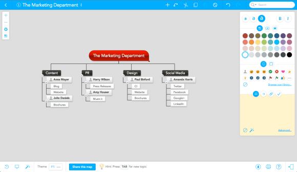 Organigramme : fonctionnalité à paraître bientôt dans les cartes MindMeister