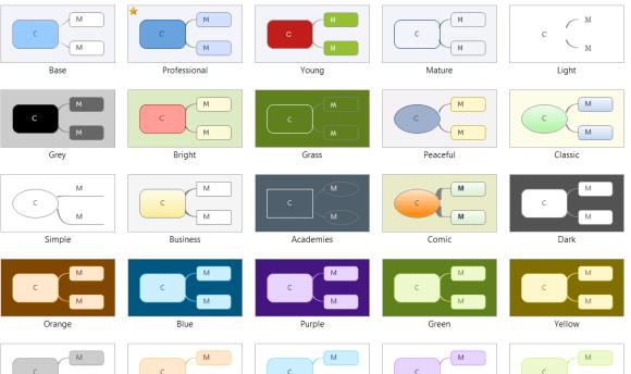 XMind 6, nouvelle version du logiciel de mindmapping, introduit de nouveaux thèmes flat design