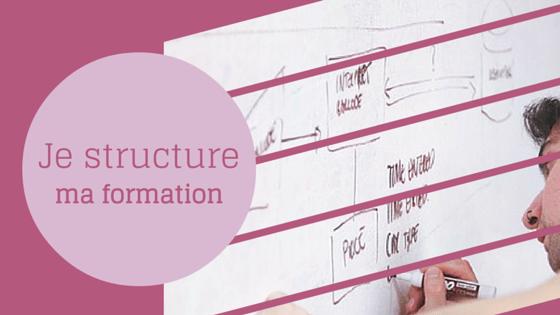 Comment structurer votre formation en ligne en tenant réellement compte des besoins de vos apprenants ?