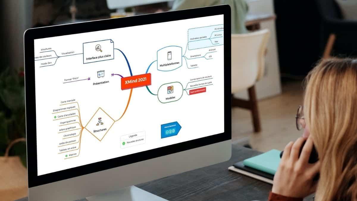 XMind 2021 - nouvelle version multiplateformes du logiciel de cartes mentales