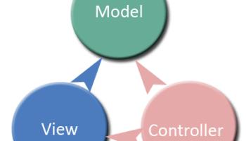 Areas in ASP NET Core | MSDev pro blog
