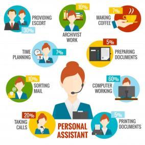 assistante administrative et commerciale - repartition des taches