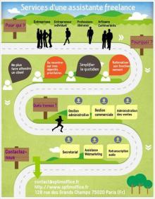 assistante administrative et commerciale - services assitant freelance