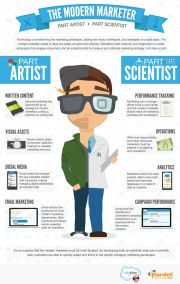 fin_bonus_mind of a digital marketer