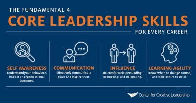fundamental 4 leadership skills