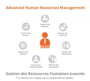 gestion des ressources humaines - formation RH - Human ressources