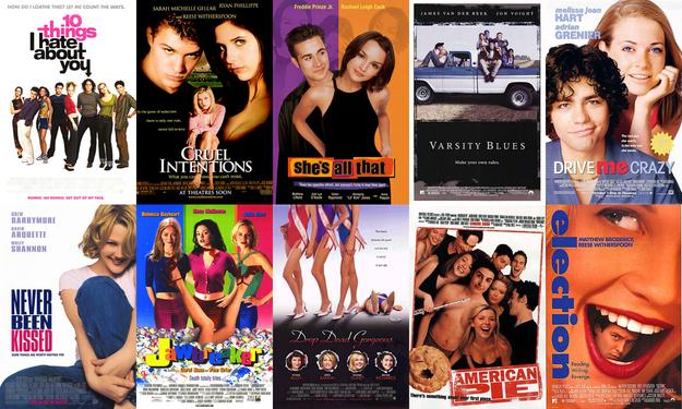 Buy adult teen movie