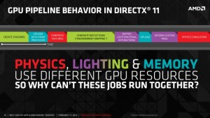 AMD-GPU-Pipeline-DirectX-11-FH