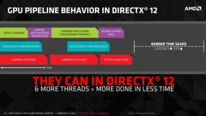 AMD-GPU-Pipeline-DirectX-12-FH