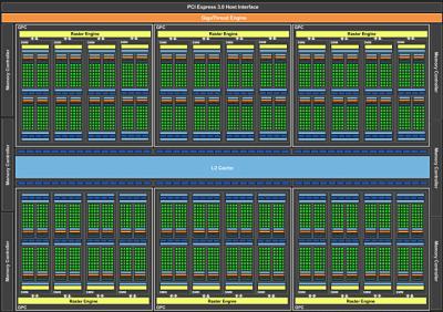 NVIDIA-GTX-980-Ti-GM200-Block-FH