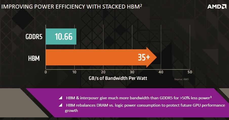 AMD-HBM-9-FH