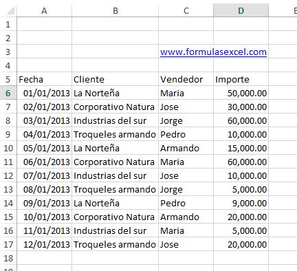 registro de ventas para comisiones