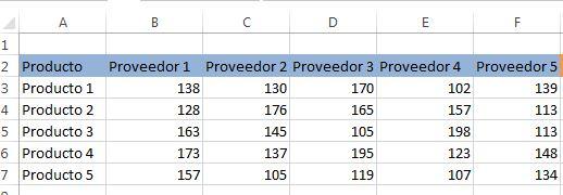 Buscar mejor proveedor con Formulas Excel