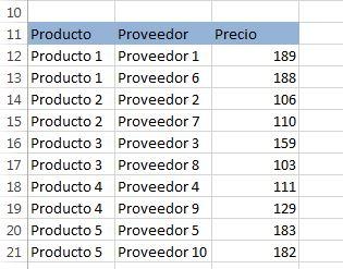 formulas excel para buscar proveedor con mejor precio - proveedor por fila