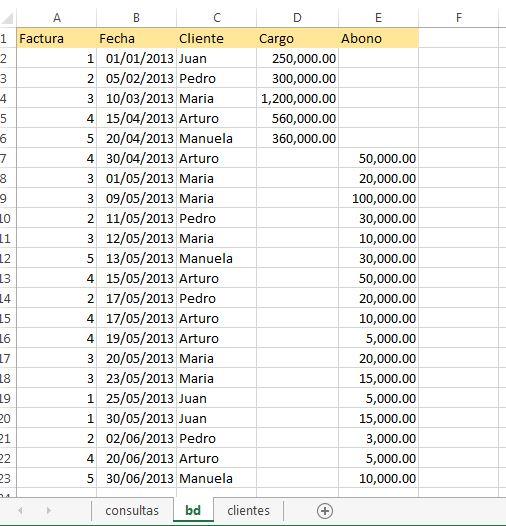 formulas excel para calcular saldo de clientes formulas excel