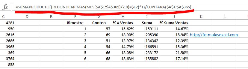 curso excel parte 9 - porcentaje de numero de ventas bimestrales