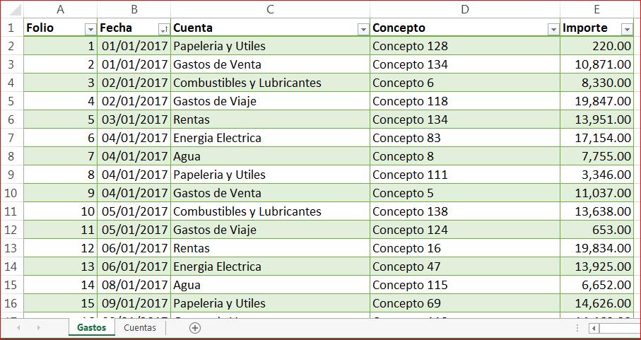 Control de Gastos en Excel – Formulas Excel