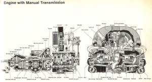 RaioX: Motor VW Fusca | Fórmula Total