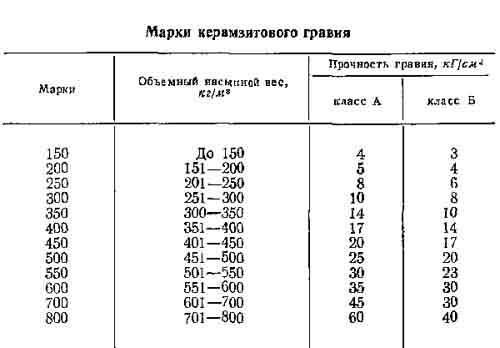 pierdere în greutate de 700 de kilograme pierderea în greutate temperatura ambiantă