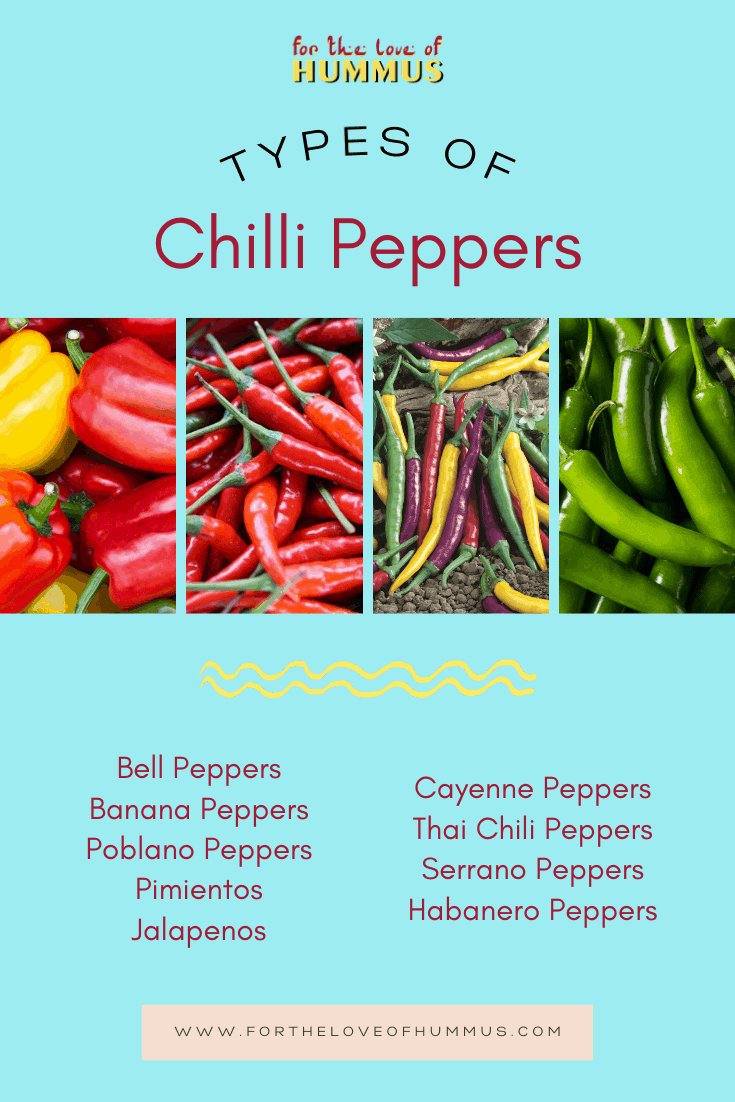 Types of different chilli peppers - For the Love of Hummus