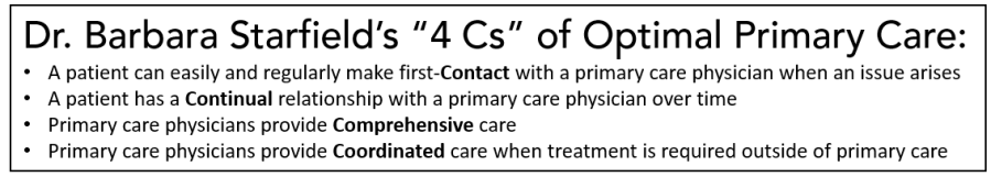 Dr. Starfield's 4Cs of Primary Care 03-2016