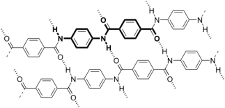 Kevlar hydrogen bonds
