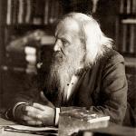 Mendeleev in 1897. Image: Wiki.