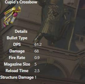 Crossbow Stats