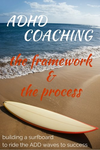 The Fortuitous Housewife - ADHD Coaching - the framework and the process