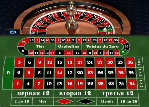 Игровые автоматы на ул.аврова онлайн відео чат рулетка