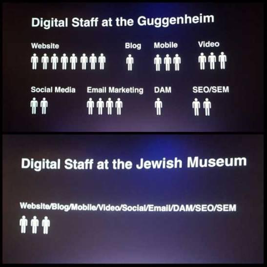 museumideas2016-blog-1
