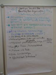 Metaplanwände Workshop Workshop 9: Neue Wege der nachbarschaftlichen Hilfe im Zeichen der kulturellen Vielfalt