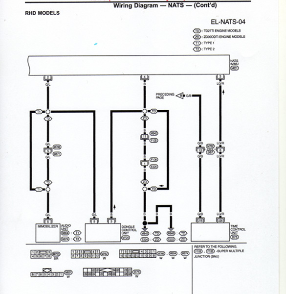 12840_zhack1115_1 nissan micra k11 stereo wiring diagram nissan wiring diagram gallery nissan micra k11 stereo wiring diagram at gsmportal.co