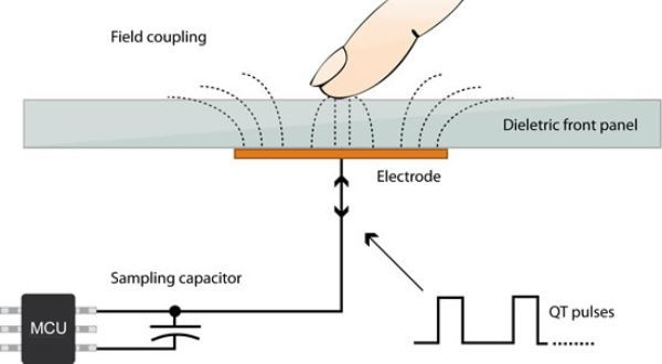 How To Make Capacitive Touchpads In Fritzing