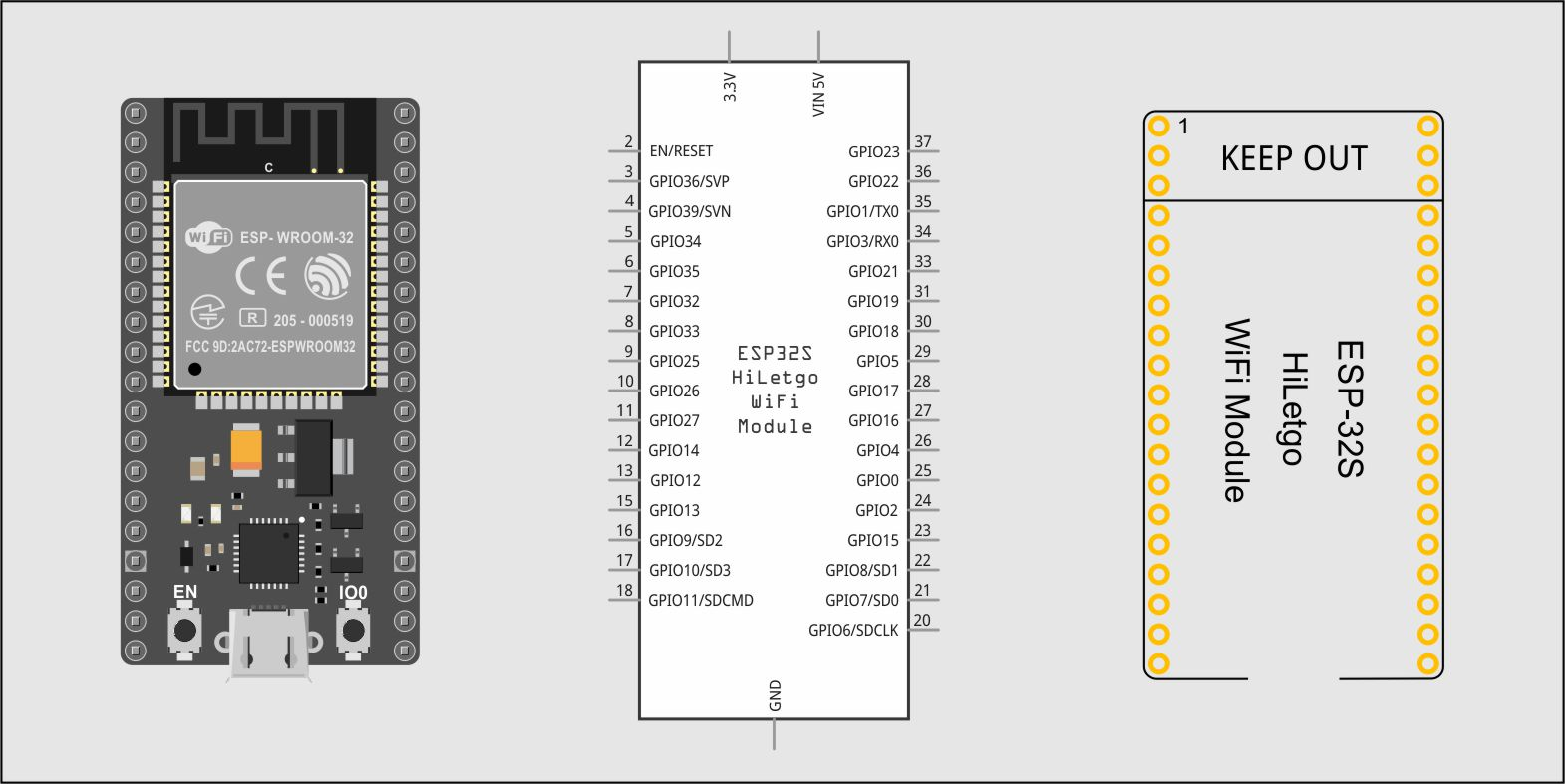 Esp32s Hiletgo Dev Boad With Pinout Template