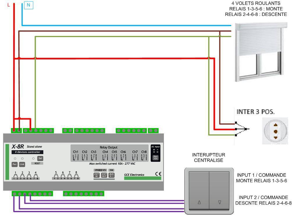Shemas Volet Roulant Ipx V4 Cartes Ethernet Ipx800 Gce Electronics Forum Des Utilisateurs Ipx800 Ecodevices Etc