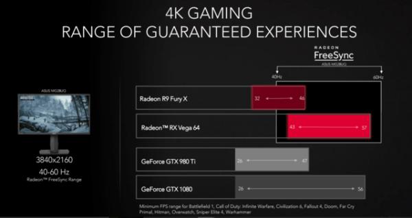 AMD-Radeon-RX-Vega-64-Performance-4K_GTX-1080.png