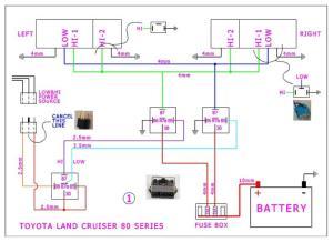 toyota land cruiser 80 series headlights upgrade | IH8MUD Forum