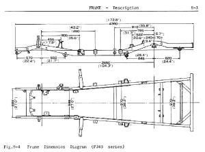 FJ45 Frame Dimensions | IH8MUD Forum