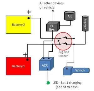 Dual Battery wBlue Sea System ACR & ARB Comp | IH8MUD Forum