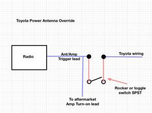 Power Antenna Control Fix | IH8MUD Forum