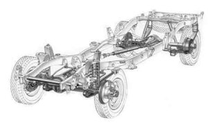 anyone have LC 79 frame dimensions drawing ?   IH8MUD Forum