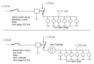 1985 24 Diesel Alternator problem | IH8MUD Forum