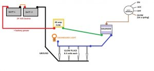 What is wrong with this GLOW PLUG diagram? | IH8MUD Forum